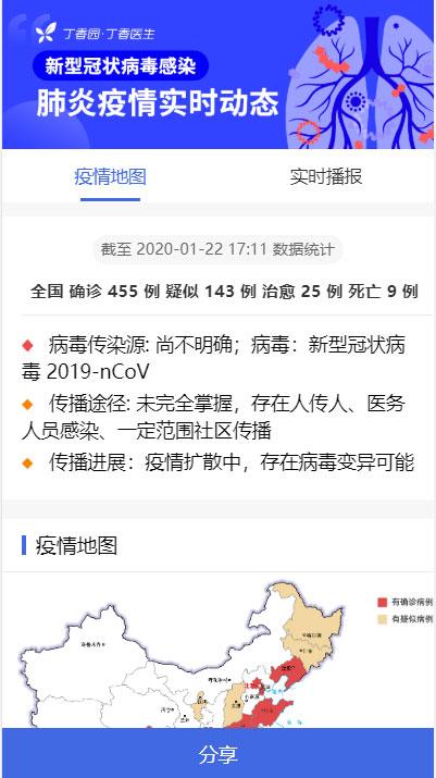 全国新型冠状病毒肺炎(2019-nCoV)疫情实时分布图HTML源码