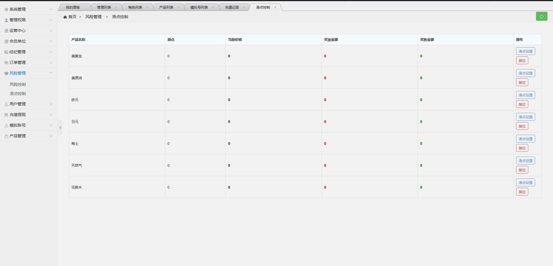 最新首发php带风控滑点功能微盘点位盘网站源码期货商业系统