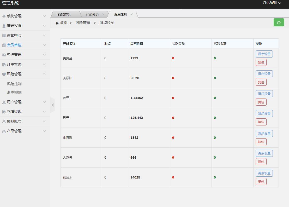 """020年php带风控滑点功能点位盘期货源码贵金属外汇系统资讯实时更新"""""""